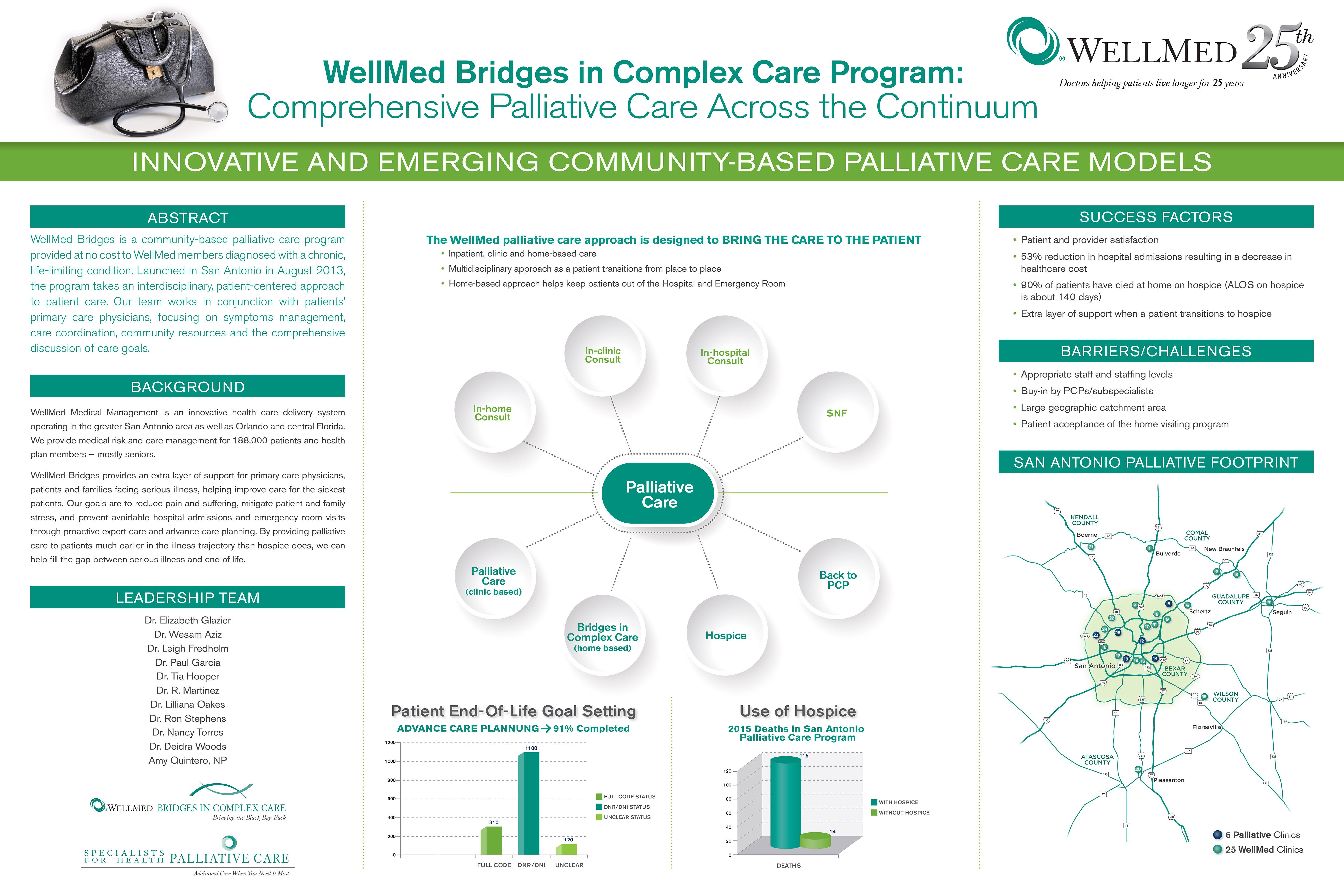 Comprehensive Palliative Care Across the Continuum - 2015   CAPC