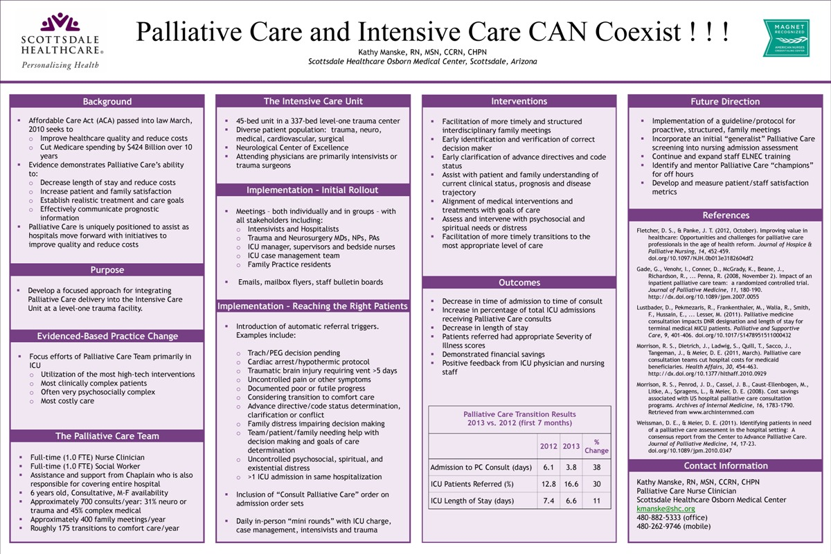 palliative care care plan template palliative care care plan template images template