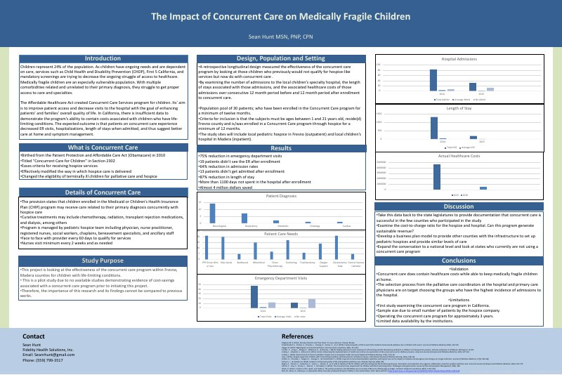 Valley Children's Hospital_Sean Hunt CAPC Poster.pdf.png