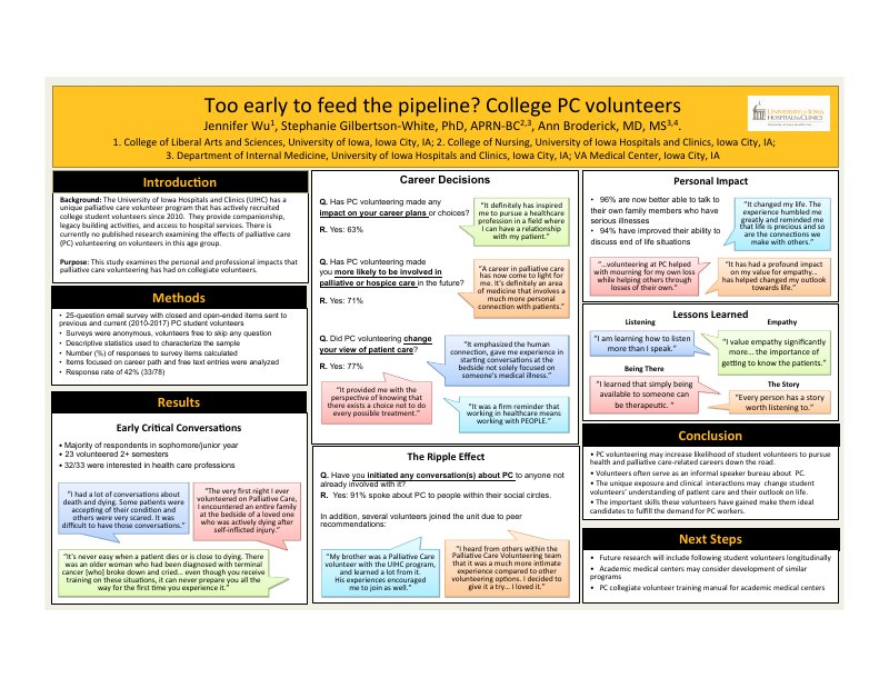 University of Iowa PC Vol Poster_Wu.Jennifer .pdf.png