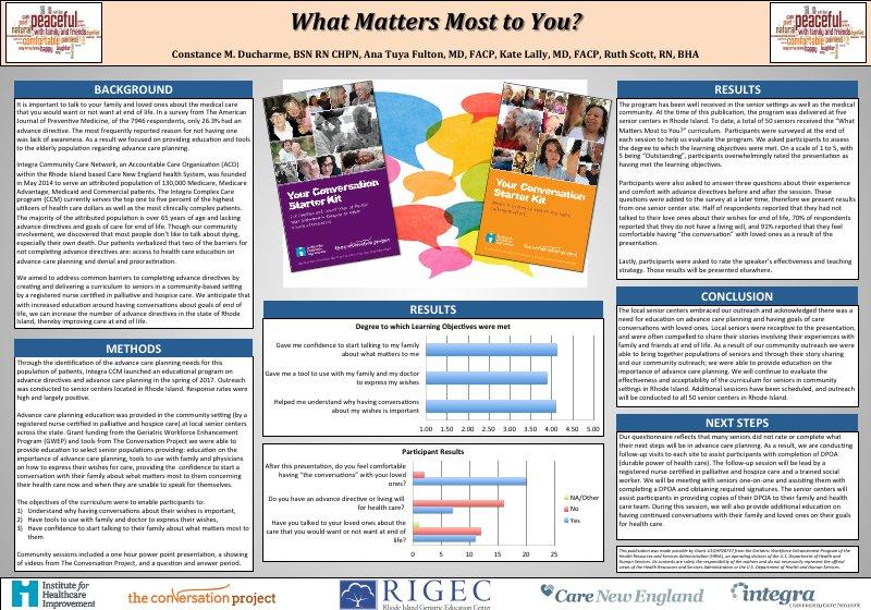 Integra Community Care Network_CDucharme_Final Poster.pdf.png