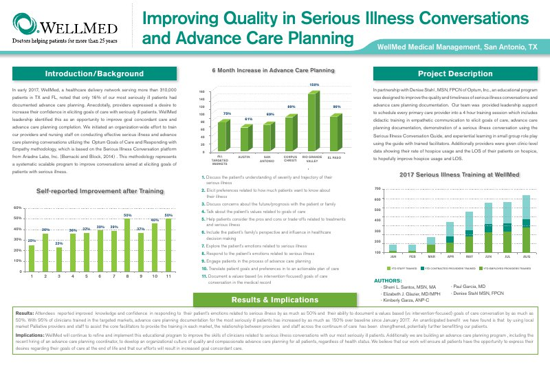 WellMed Medical Mgmt_Sherri Santos_2017  Poster_Presentation_v2.pdf.png