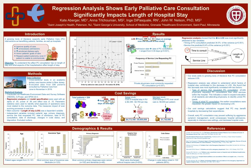St.George's Univ.School of Medicine_Regression Analysis Early PC_Trtchounian.A.pdf.png