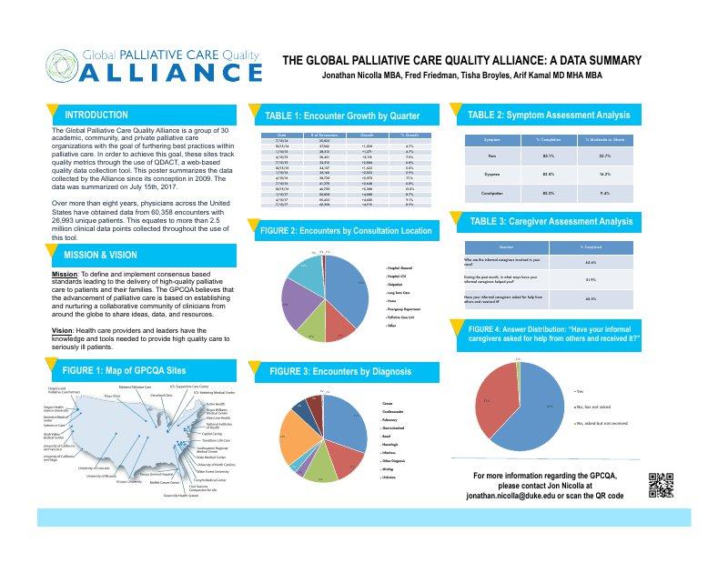 Global Palliative Care Quality Alliance_CAPC2017_Nicolla_Jon__10 12 17.pdf.png