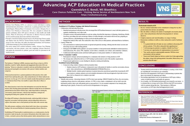 Visiting Nurse Service of NE NY _Advancing ACP Ed in Medical Practices BEST 36x24 (2) G.pdf.png
