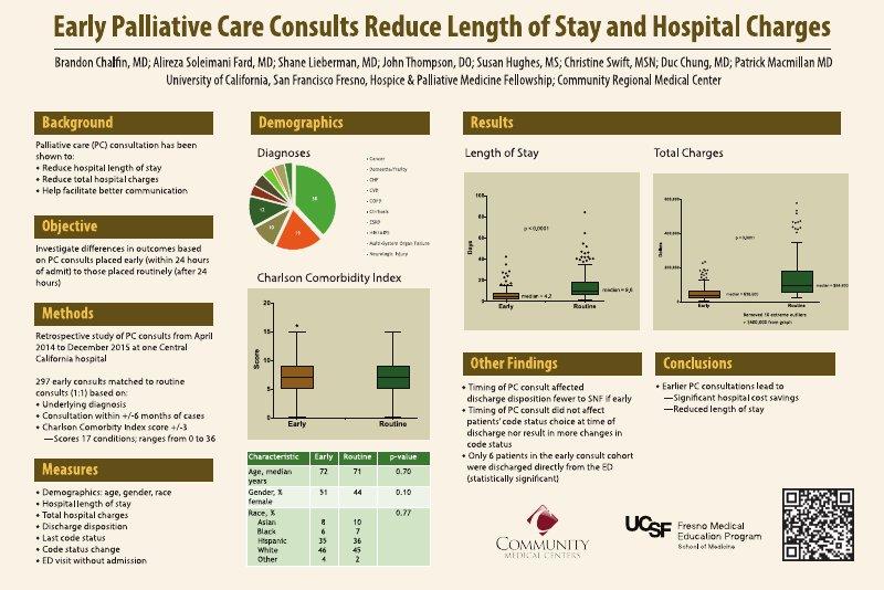 UCSF Fresno_ChalfinposterX.pdf.png