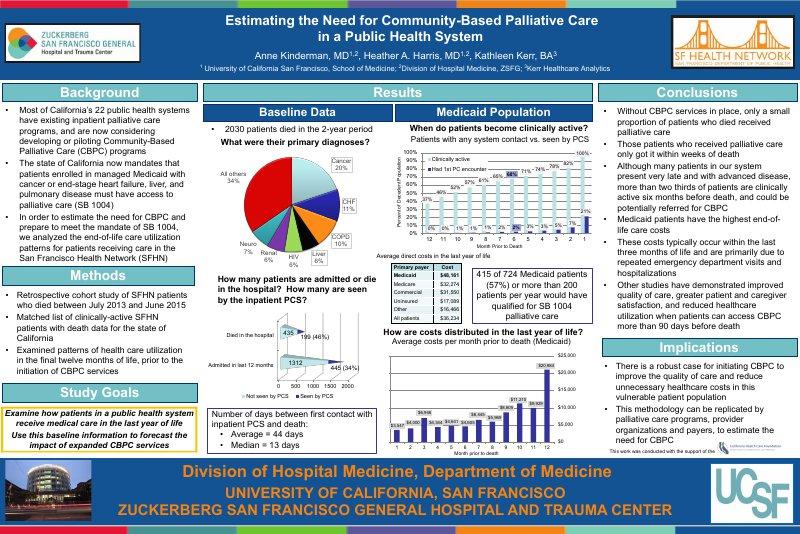 San Fran General Hospital-UCSF_ poster 2016 utilization analysis  Final_Kinderman.pdf.png