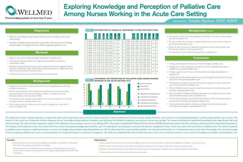 WellMed Medical Mgmt_NatalieBastien_2017  Poster_Presentation_v2.pdf.png