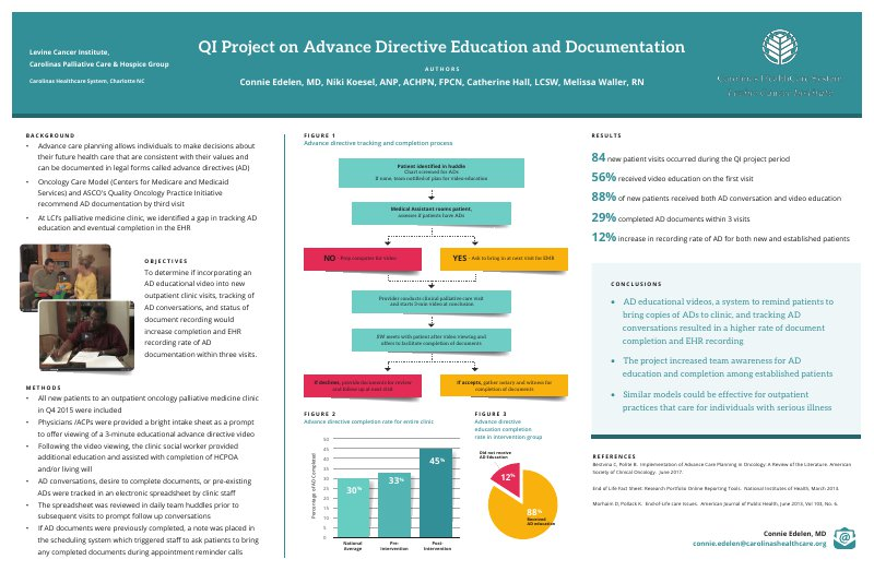 Levine Cancer Institute_QI Project on AdvDirective ED_Edelen.C.pdf.png