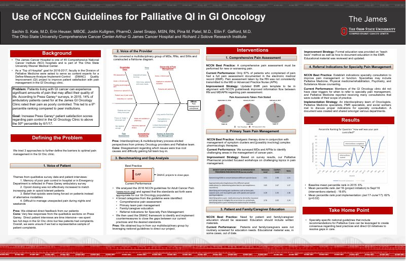 Ohio State Univ. Wexner Med. Ctr - NCCN Pain Management_Kale.Sachin.pdf.png