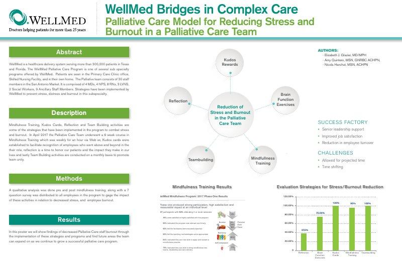Wellmed_Quintero.Amy_2017  Poster_Presentation_v1.pdf.png