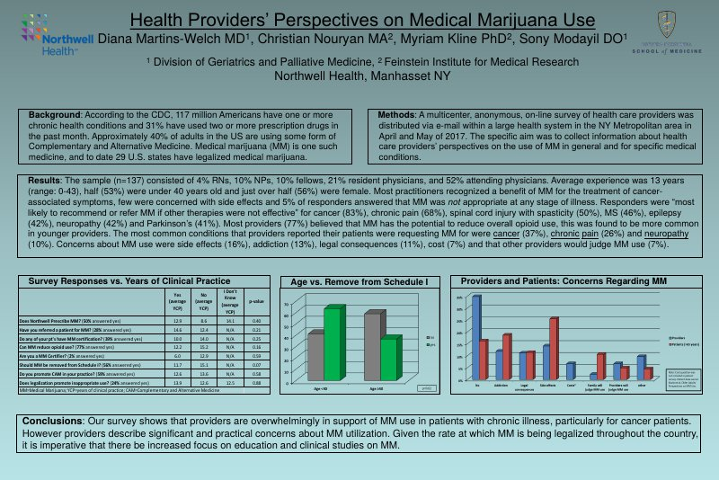 Northwell Health_Perspectives on Marijanua_Nouryan.C_DMW CAPC 2017.pdf.png