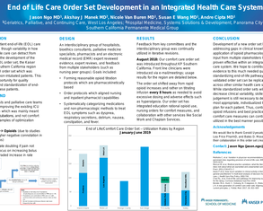 End of Life Care Order Set Development in an Integrated Health Care System - Poster Image
