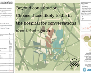 Prospectively Identifying People for Goals of Care Conversations - Poster Image