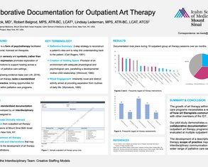 Collaborative Documentation for Outpatient Art Therapy - Poster Image