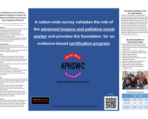Development of an Evidence-Based Certification Program for Advanced Palliative and Hospice Social Workers (APHSW-C) - Poster Image