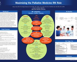 Maximizing the Palliative Medicine RN Role - Poster Image