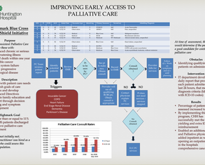 Improving Early Access to Palliative Care - Poster Image