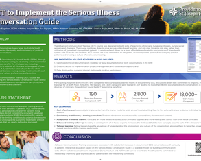 ACT to Implement the Serious Illness Conversation Guide - Poster Image