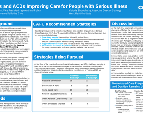 Payers and ACOs Improving Care for People with Serious Illness - Poster Image