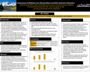 Assessment of Palliative Care Climate Before and After Antiracism Education - Poster Image