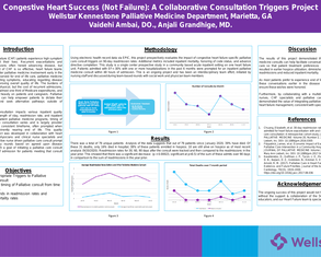 Congestive Heart Success (Not Failure!):  A Collaborative Triggers Project - Poster Image