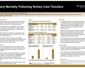Factors Associated with Early Mortality in Patients Transferred to a Tertiary Care Facility - Poster Image