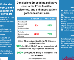 A Model for Embedded Palliative Care in the Emergency Department During COVID - Poster Image