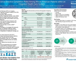 Advance Directive Completion Rates For African Americans in an Integrated Health Care System - Poster Image