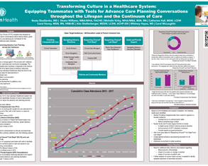 Transforming Culture: Equipping Teammates with Tools for Advance Care Planning Conversations throughout the Lifespan and the Continuum of Care - Poster Image