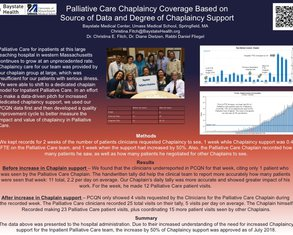 Palliative Care Chaplaincy Coverage Based on Source of Data and Degree of Chaplaincy Support - Poster Image