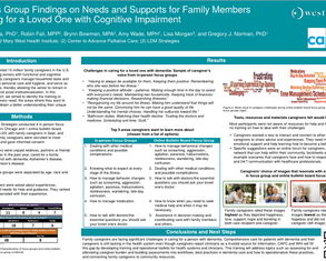 Focus Group Findings: Needs of Family Caregivers of Dementia Patients - Poster Image