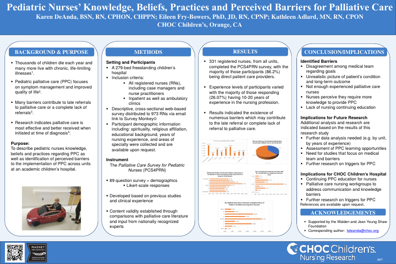 Nurses Knowledge Beliefs Practices Barriers To Pediatric Palliative Care Poster Session By Choc Children S Hospital Of Orange County Center To Advance Palliative Care