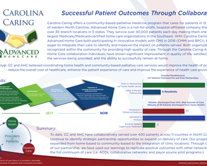 Successful Patient Outcomes Through Collaboration  - Poster Image