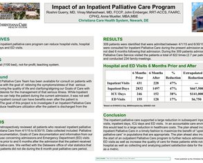 Impact of an Inpatient Palliative Care Program - Poster Image
