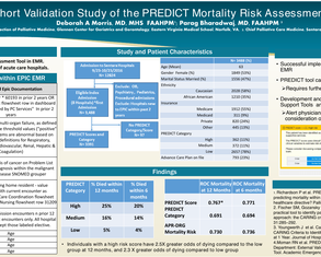 Cohort Validation Study of  One-Year Mortality Risk Assessment Tool - Poster Image