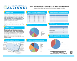 The Global Palliative Care Quality Alliance: Data Summary - Poster Image