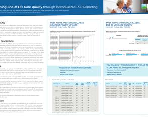 Post-Acute and End-of-Life Care Quality Report for Physicians - Poster Image