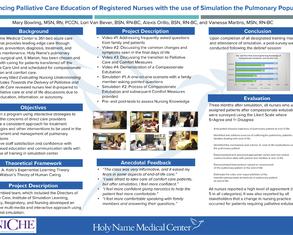Increasing Palliative Care Communication Skills and Nurses' Comfort Levels via Simulation - Poster Image