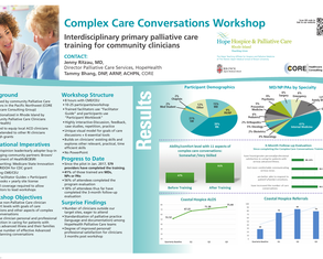 Primary Palliative Care Education Workshop: Building a Climate of Healing - Poster Image