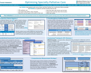 Optimizing Specialty Palliative Care - Poster Image