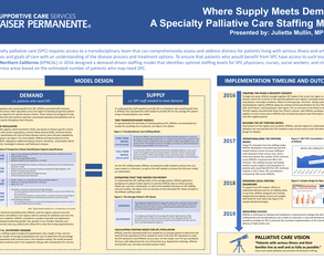 Specialty Palliative Care Staffing That Meets Demand - Poster Image