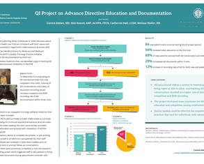 QI Project on Advance Directive Education/Documentation - Poster Image