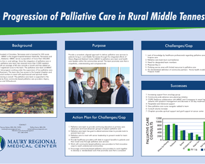 Progression of Palliative Care in Rural Middle Tennessee - Poster Image
