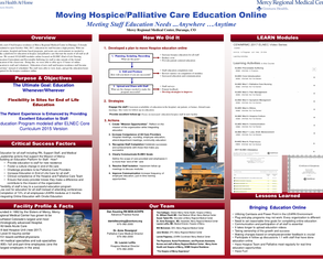 Moving Hospice and Palliative Education Online - Poster Image