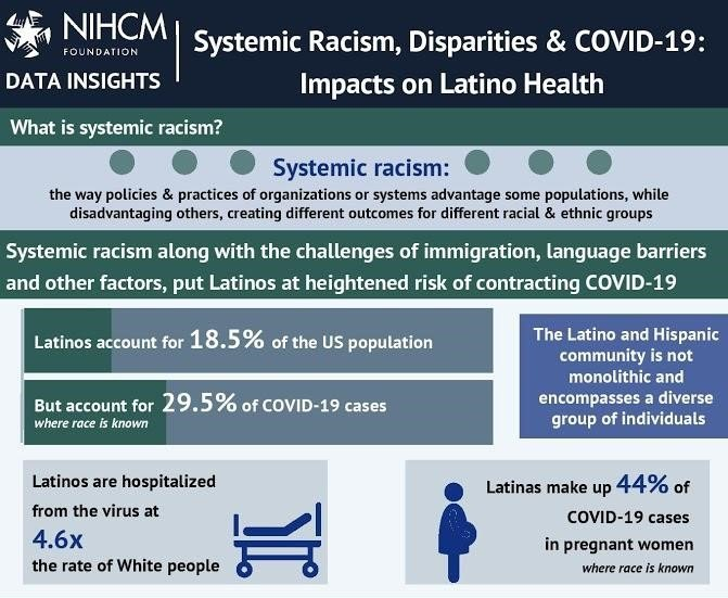NIHCM Foundation Data Insights on Systemic Racism and Latino Health