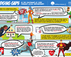 Bridging Gaps in the Continuum of Care through Local Partnerships - Poster Image