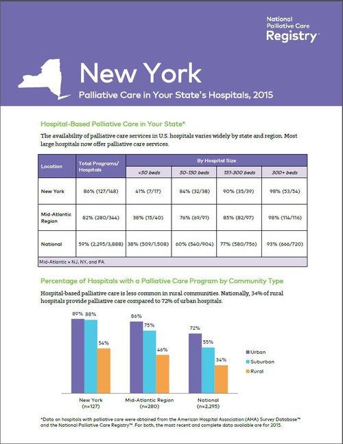 https://palliativeinpractice.org/wp-content/uploads/NYS-Report-card.jpg