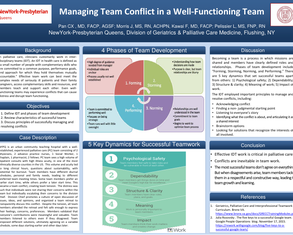 Managing Team Conflict in a Well-Functioning Team - Poster Image