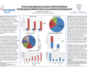 Creating a Co-Management Model on a Hematology Unit - Poster Image